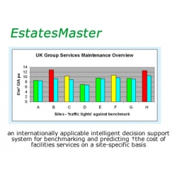 EstatesMaster - Facilities Benchmarking and Cost Prediction Program